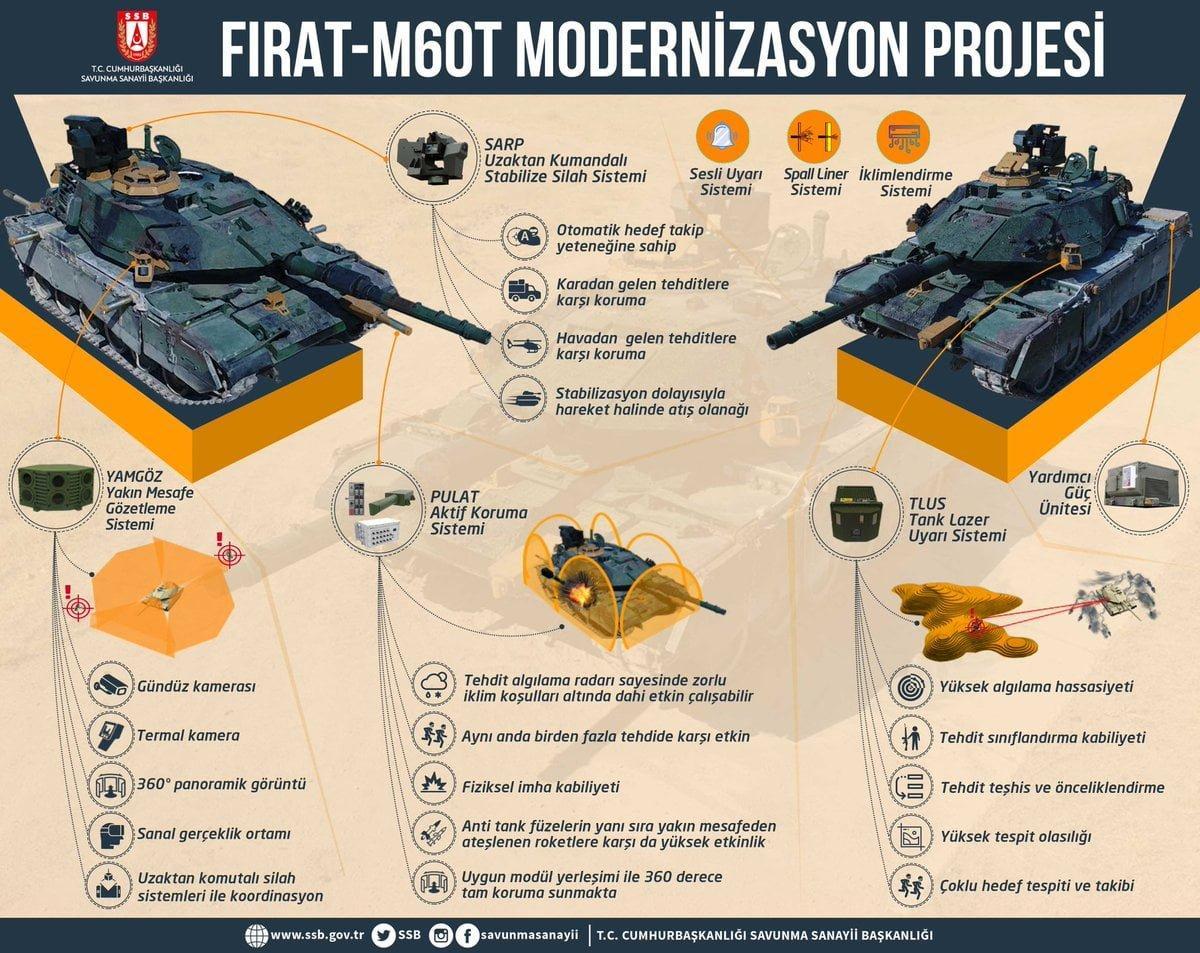 Fırat M60T Modernizasyonu 18 04 2019